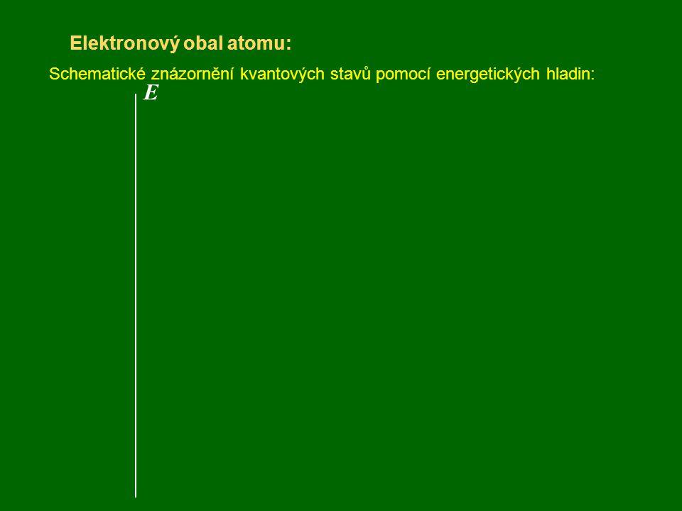E Elektronový obal atomu: