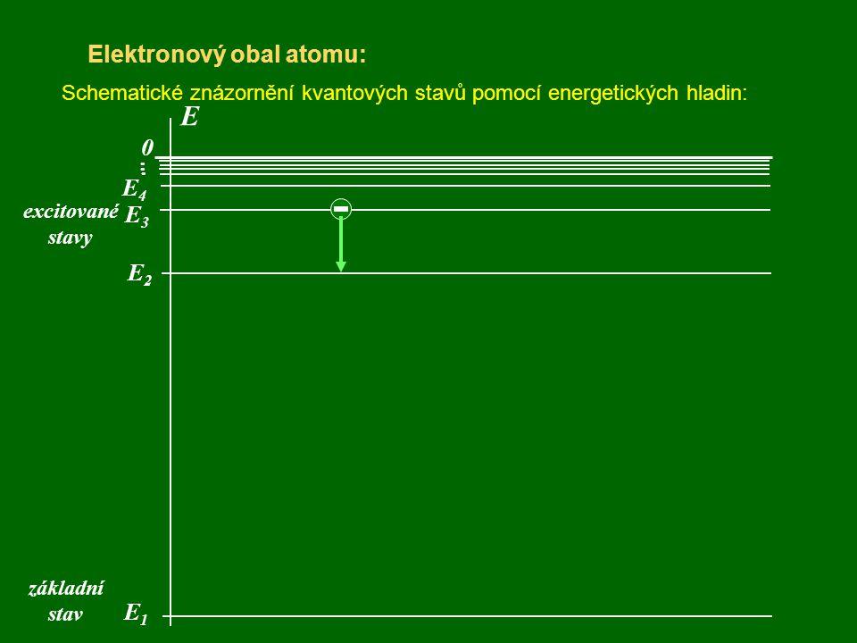 E Elektronový obal atomu: . . . E4 E3 E2 E1