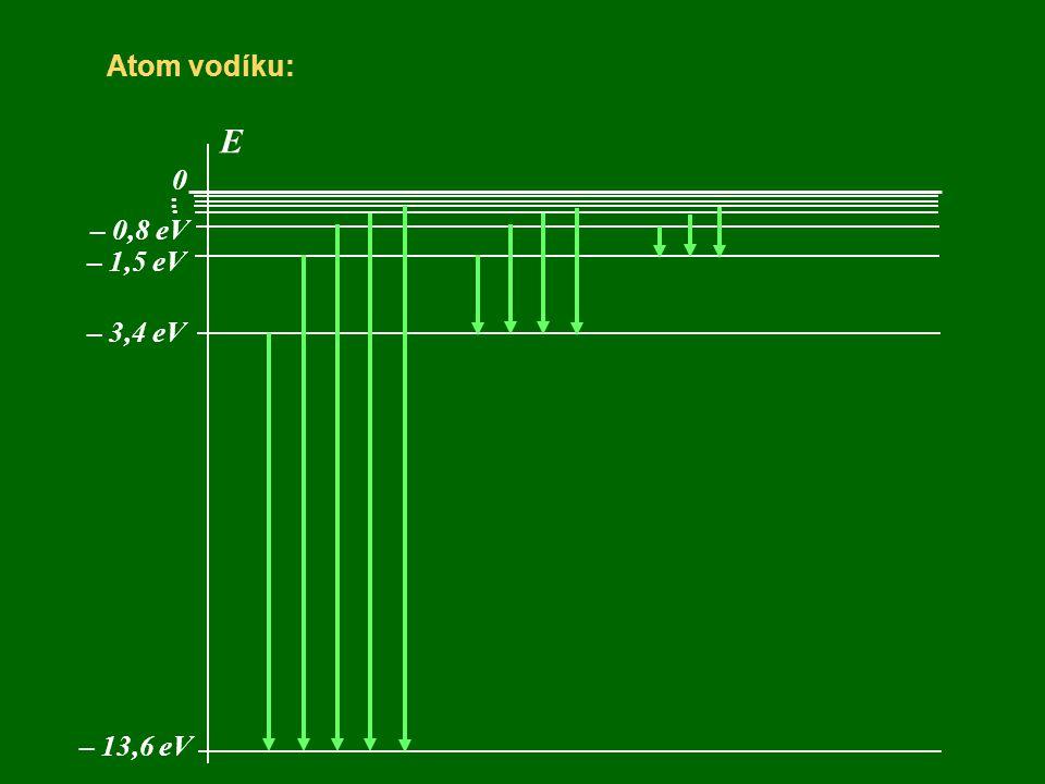Atom vodíku: E . . . – 0,8 eV – 1,5 eV – 3,4 eV – 13,6 eV