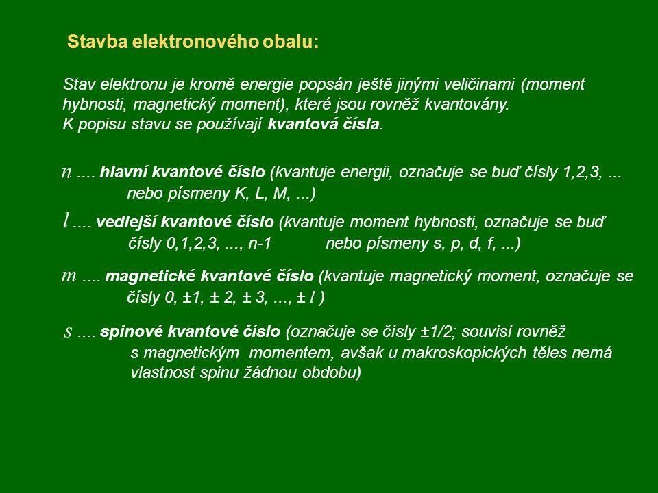 s .... spinové kvantové číslo (označuje se čísly ±1/2; souvisí rovněž