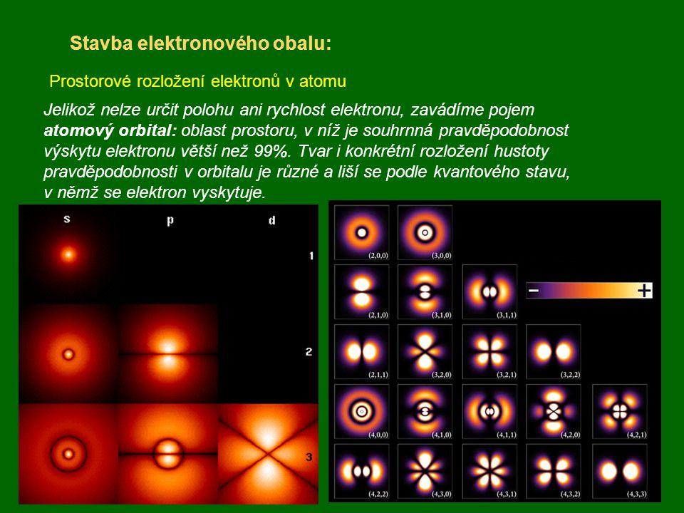 Stavba elektronového obalu: