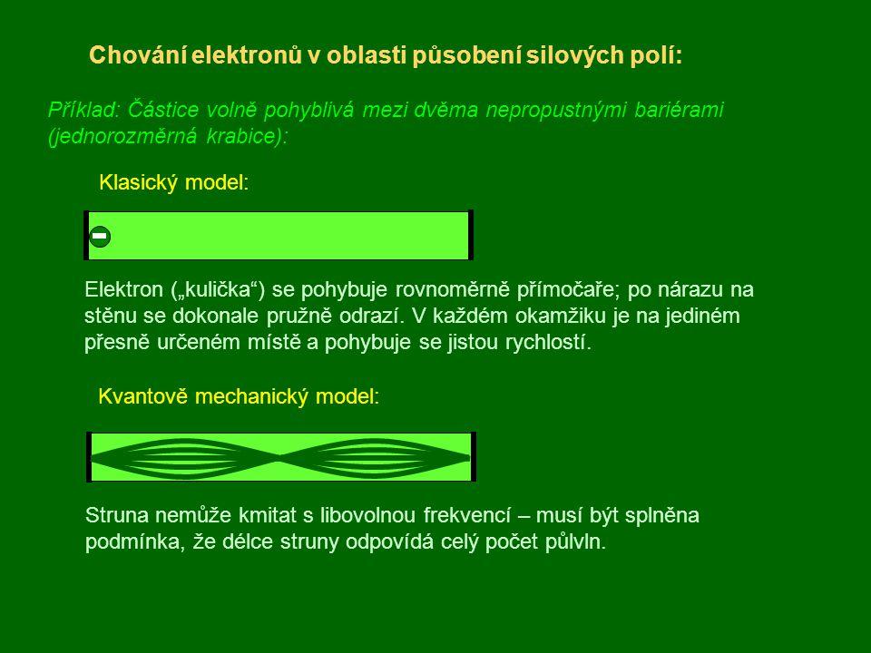 Chování elektronů v oblasti působení silových polí: