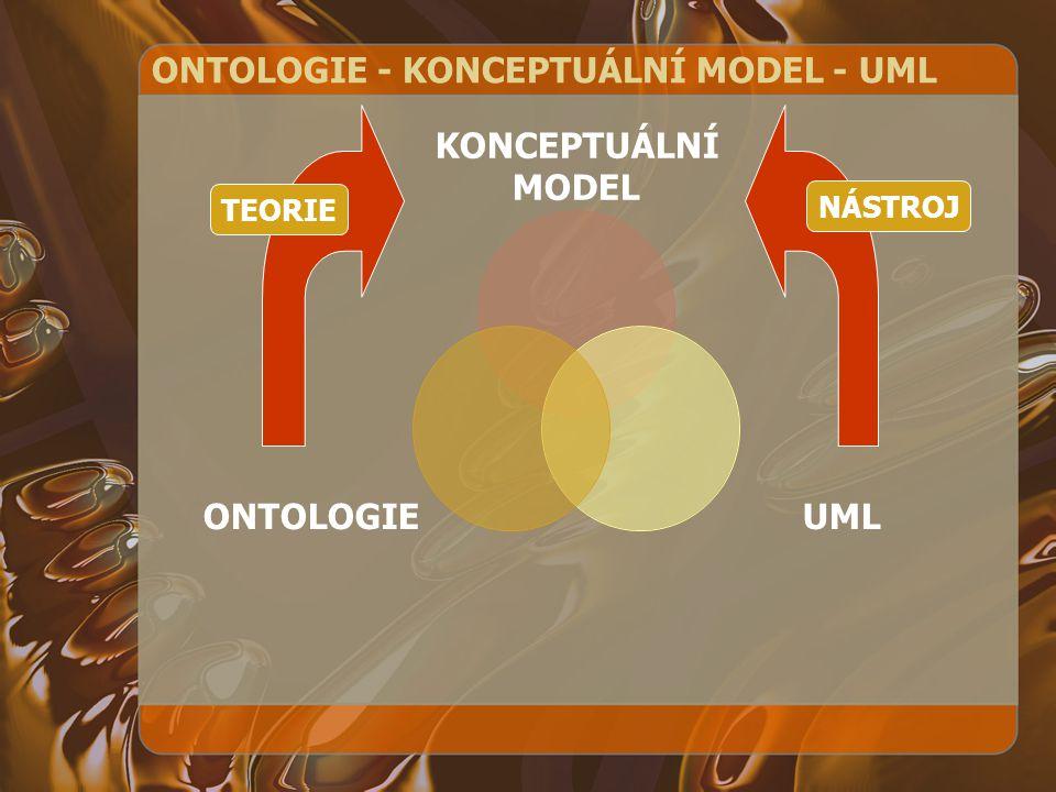 ONTOLOGIE - KONCEPTUÁLNÍ MODEL - UML