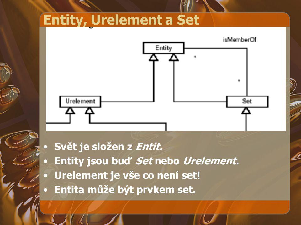 Entity, Urelement a Set Svět je složen z Entit.