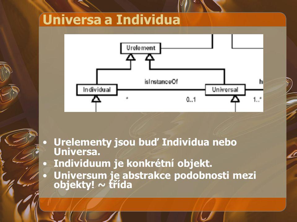 Universa a Individua Urelementy jsou buď Individua nebo Universa.