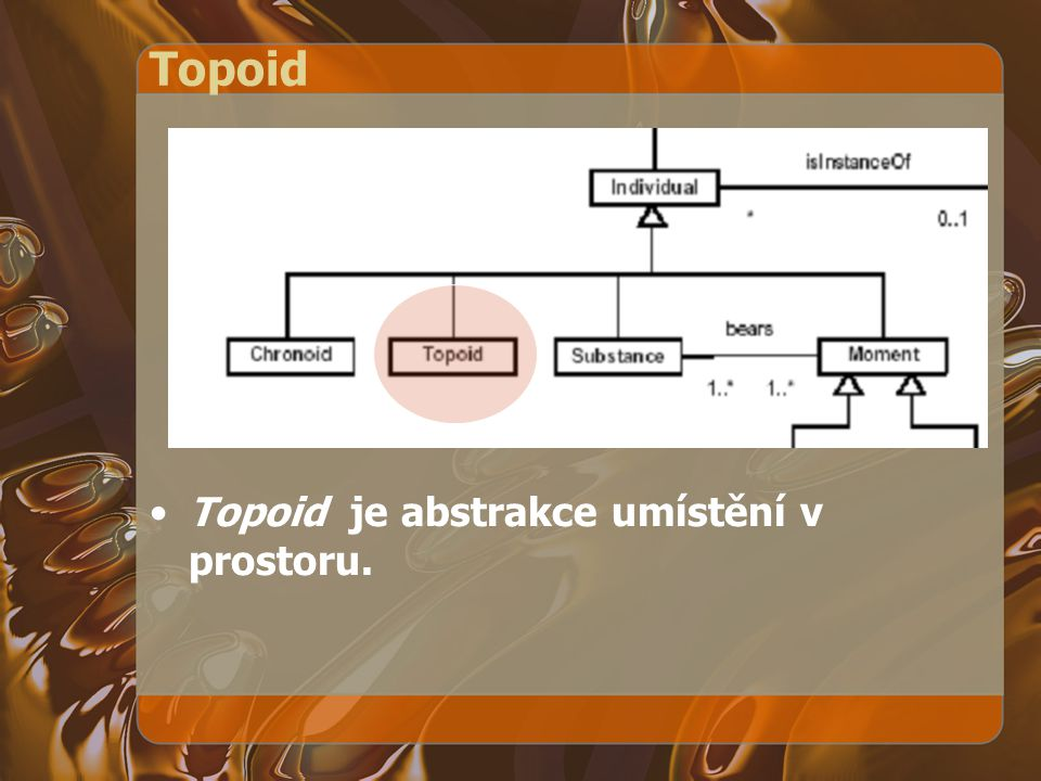 Topoid Topoid je abstrakce umístění v prostoru.