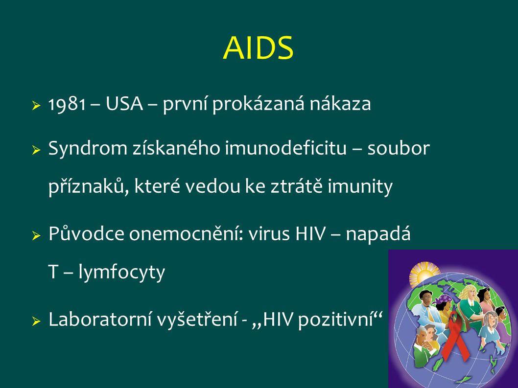 AIDS 1981 – USA – první prokázaná nákaza