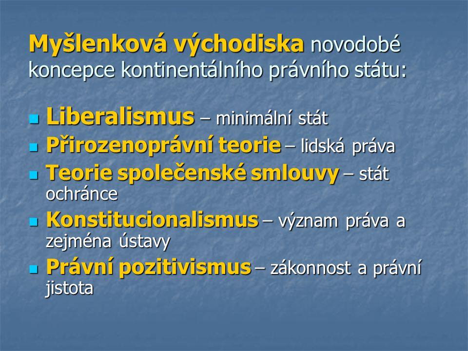 Liberalismus – minimální stát