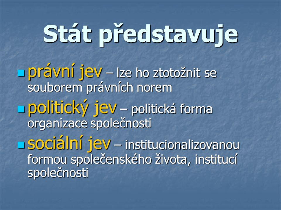 Stát představuje právní jev – lze ho ztotožnit se souborem právních norem. politický jev – politická forma organizace společnosti.