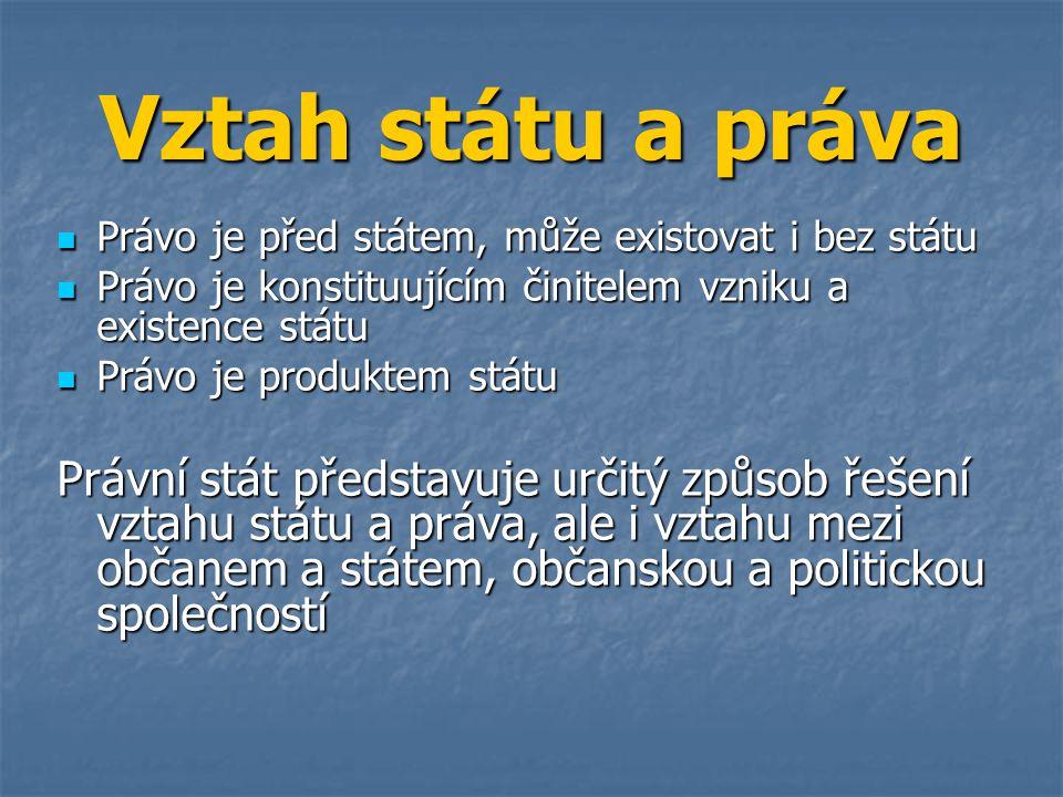 Vztah státu a práva Právo je před státem, může existovat i bez státu. Právo je konstituujícím činitelem vzniku a existence státu.