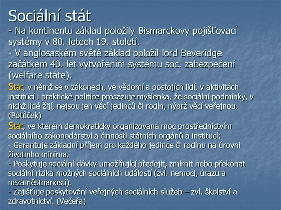 Sociální stát - Na kontinentu základ položily Bismarckovy pojišťovací systémy v 80.