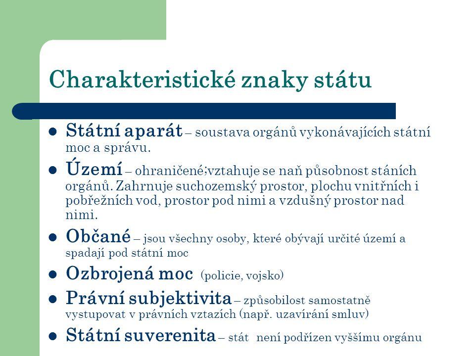 Charakteristické znaky státu