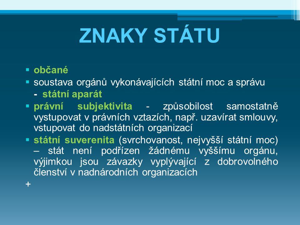 ZNAKY STÁTU občané soustava orgánů vykonávajících státní moc a správu