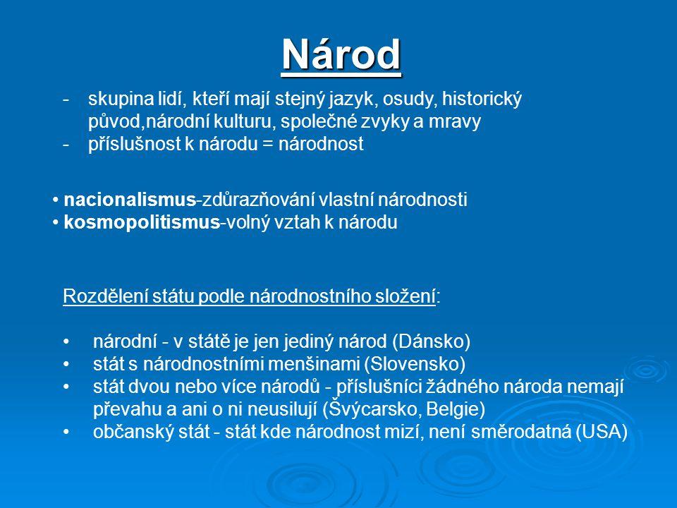 Národ - skupina lidí, kteří mají stejný jazyk, osudy, historický