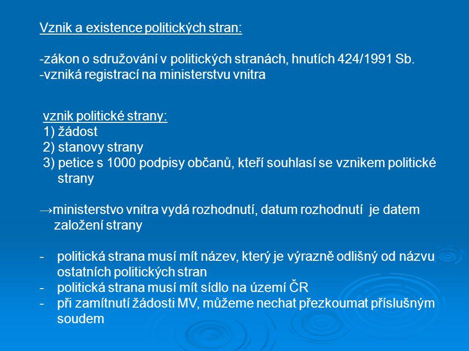 Vznik a existence politických stran: