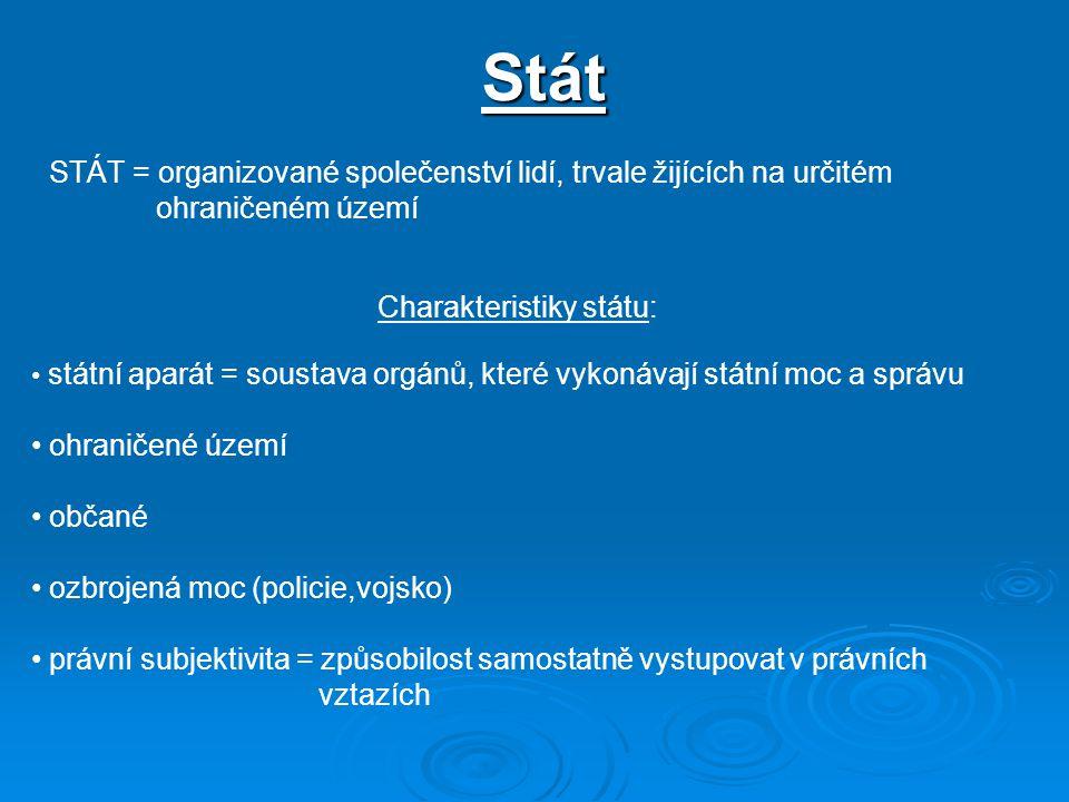 Charakteristiky státu: