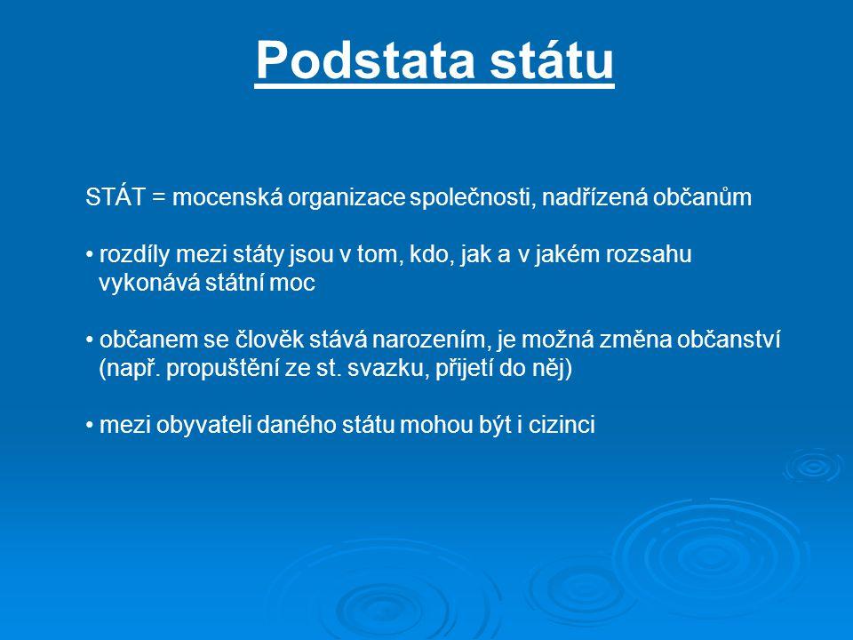 Podstata státu STÁT = mocenská organizace společnosti, nadřízená občanům. rozdíly mezi státy jsou v tom, kdo, jak a v jakém rozsahu.