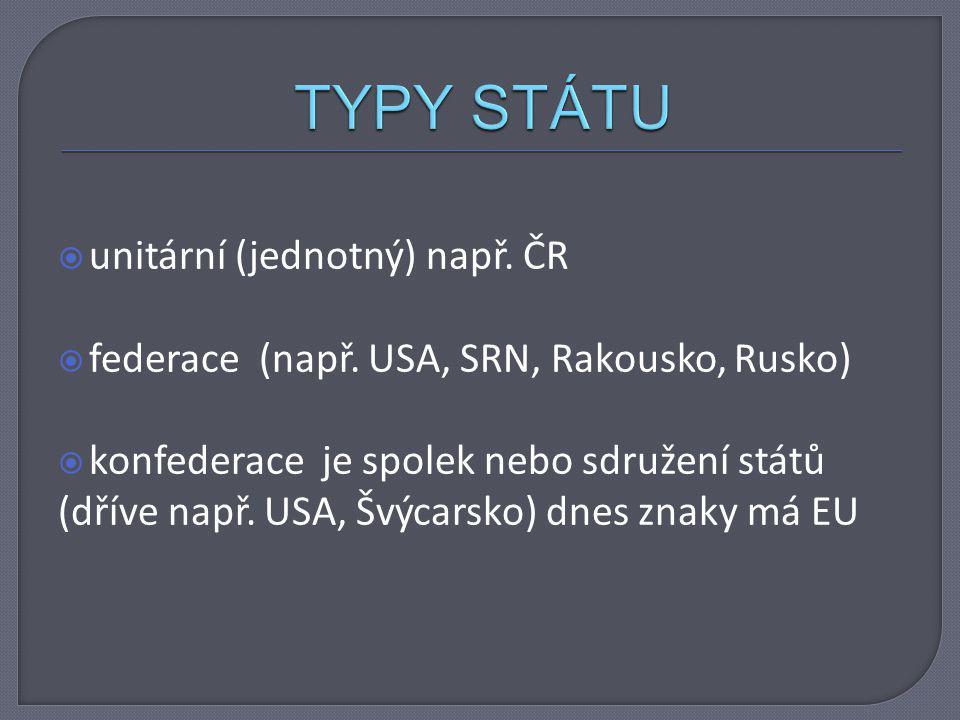 TYPY STÁTU unitární (jednotný) např. ČR