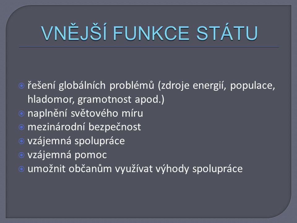 VNĚJŠÍ FUNKCE STÁTU řešení globálních problémů (zdroje energií, populace, hladomor, gramotnost apod.)