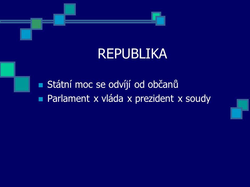 REPUBLIKA Státní moc se odvíjí od občanů