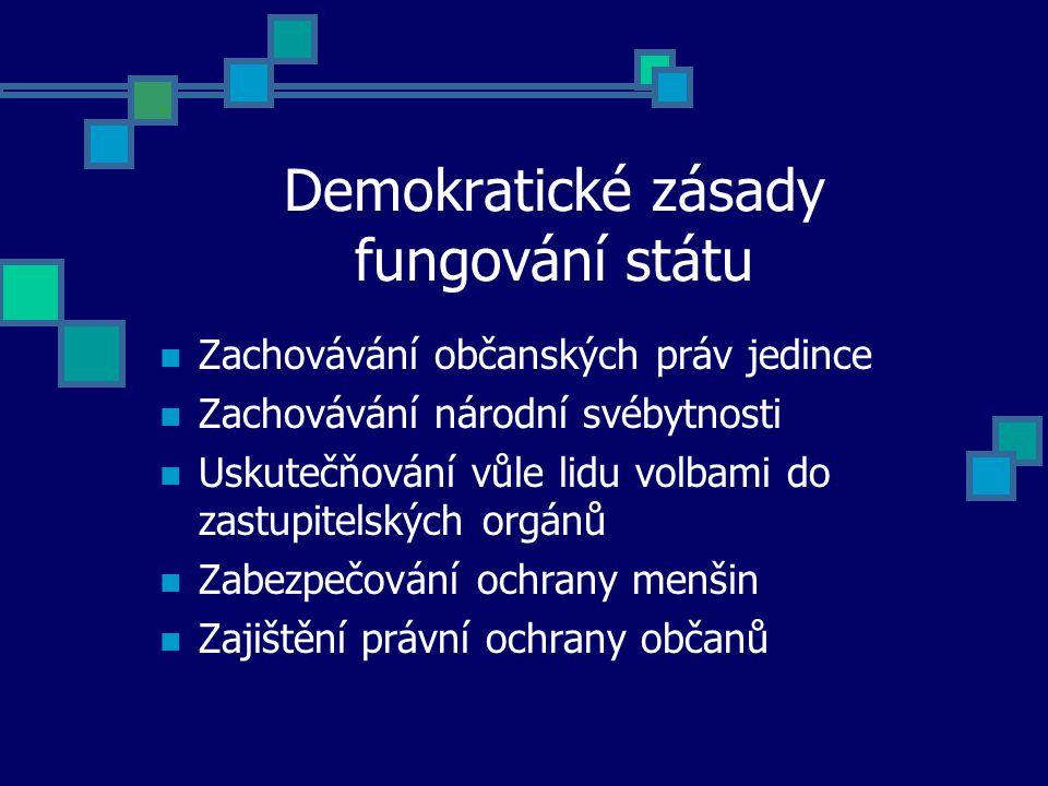 Demokratické zásady fungování státu