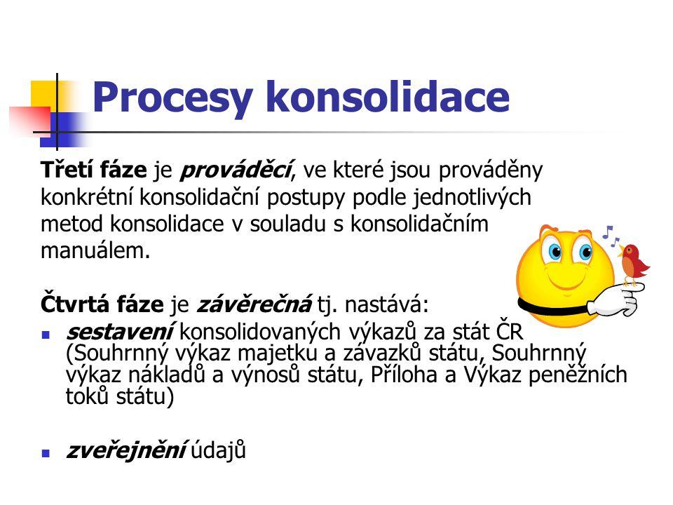 Procesy konsolidace Třetí fáze je prováděcí, ve které jsou prováděny