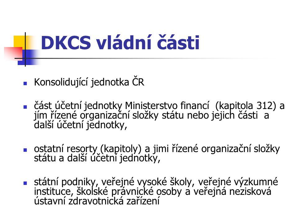 DKCS vládní části Konsolidující jednotka ČR