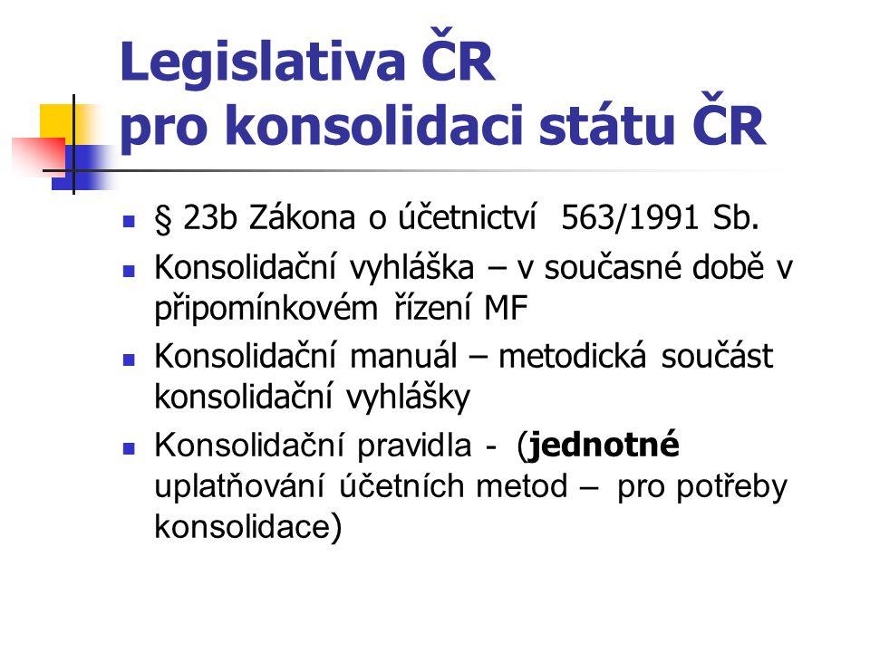 Legislativa ČR pro konsolidaci státu ČR