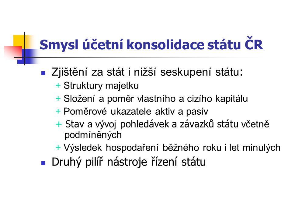 Smysl účetní konsolidace státu ČR