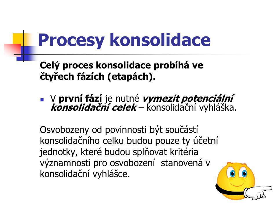 Procesy konsolidace Celý proces konsolidace probíhá ve