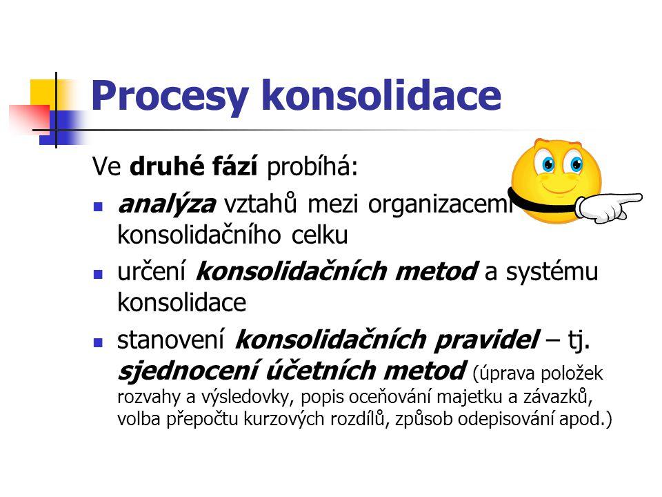 Procesy konsolidace Ve druhé fází probíhá: