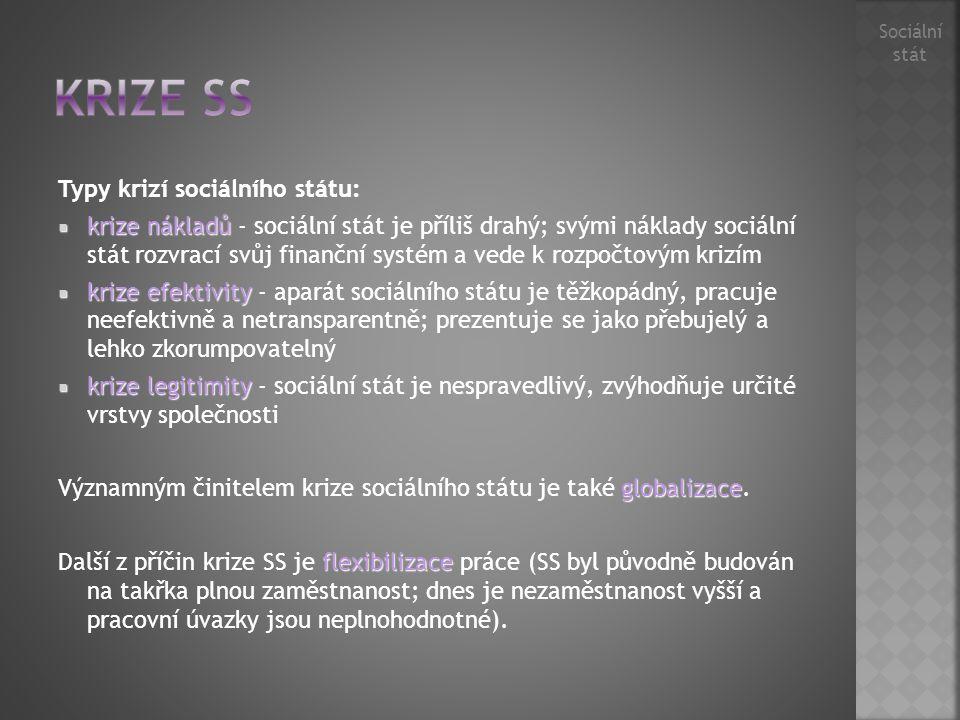 Krize SS Typy krizí sociálního státu:
