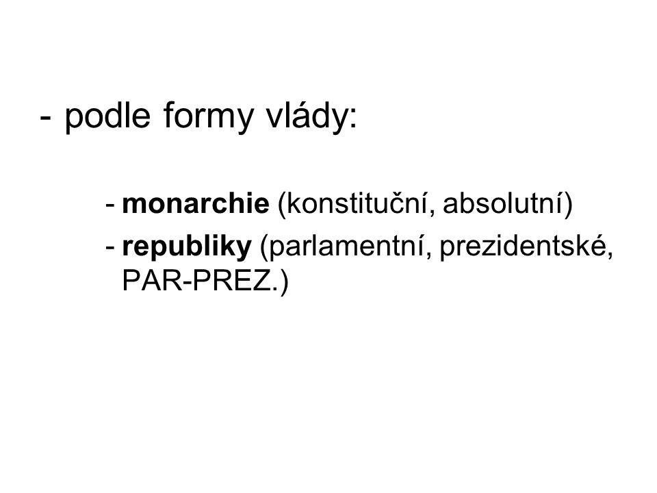 podle formy vlády: monarchie (konstituční, absolutní)