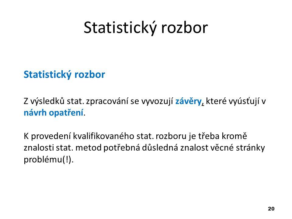 Statistický rozbor Statistický rozbor