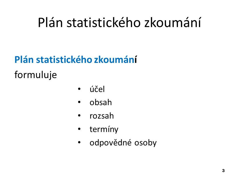 Plán statistického zkoumání