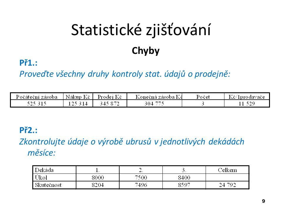Statistické zjišťování