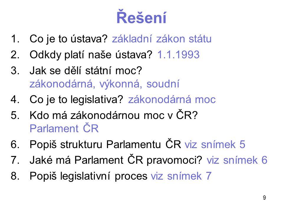 Řešení Co je to ústava základní zákon státu