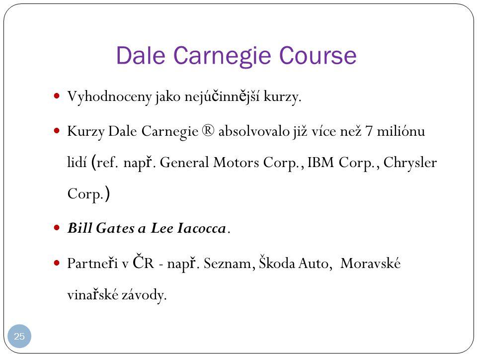 Dale Carnegie Course Vyhodnoceny jako nejúčinnější kurzy.