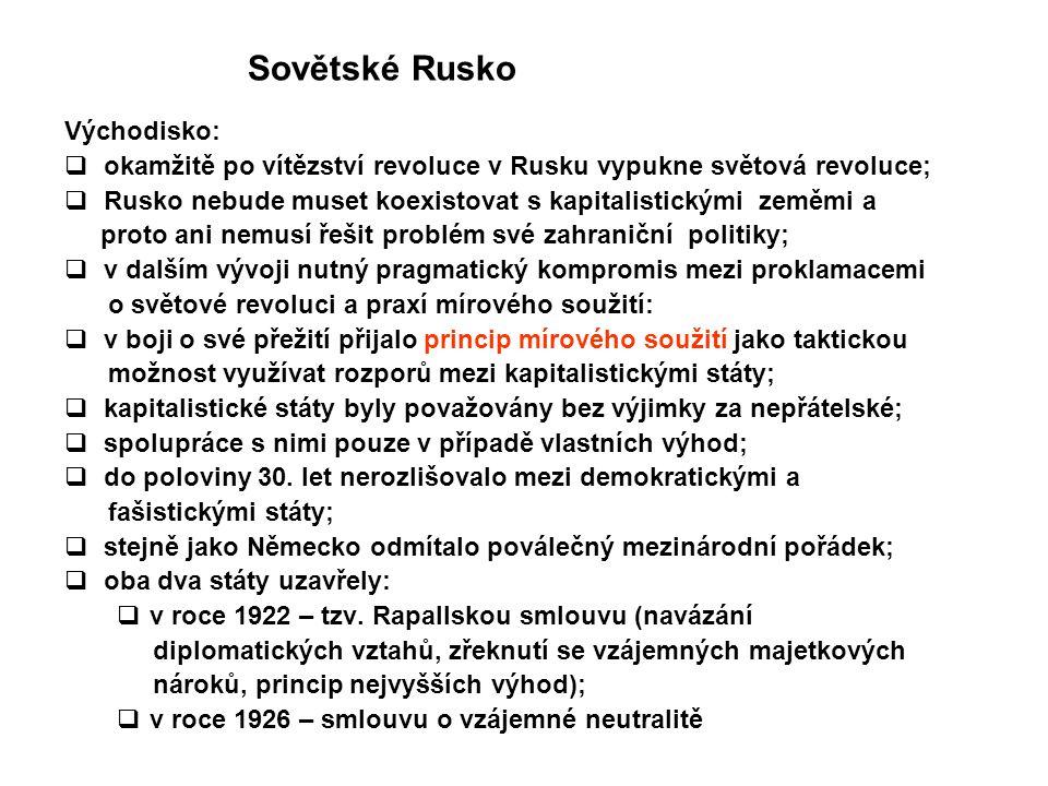 Sovětské Rusko Východisko: