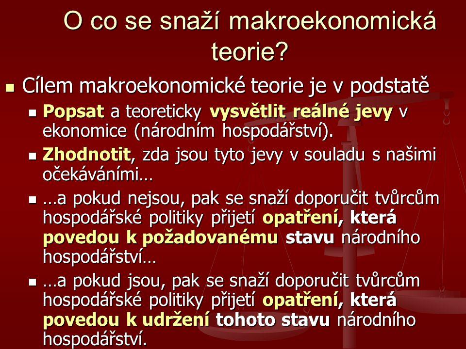 O co se snaží makroekonomická teorie