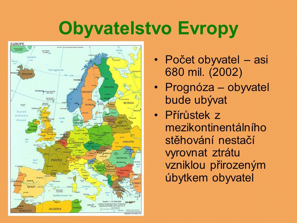 Obyvatelstvo Evropy Počet obyvatel – asi 680 mil. (2002)