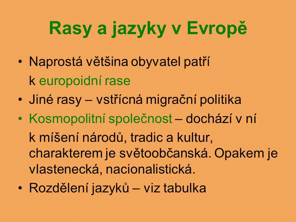 Rasy a jazyky v Evropě Naprostá většina obyvatel patří