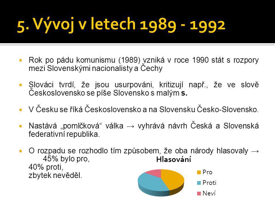 5. Vývoj v letech 1989 - 1992 Rok po pádu komunismu (1989) vzniká v roce 1990 stát s rozpory mezi Slovenskými nacionalisty a Čechy.