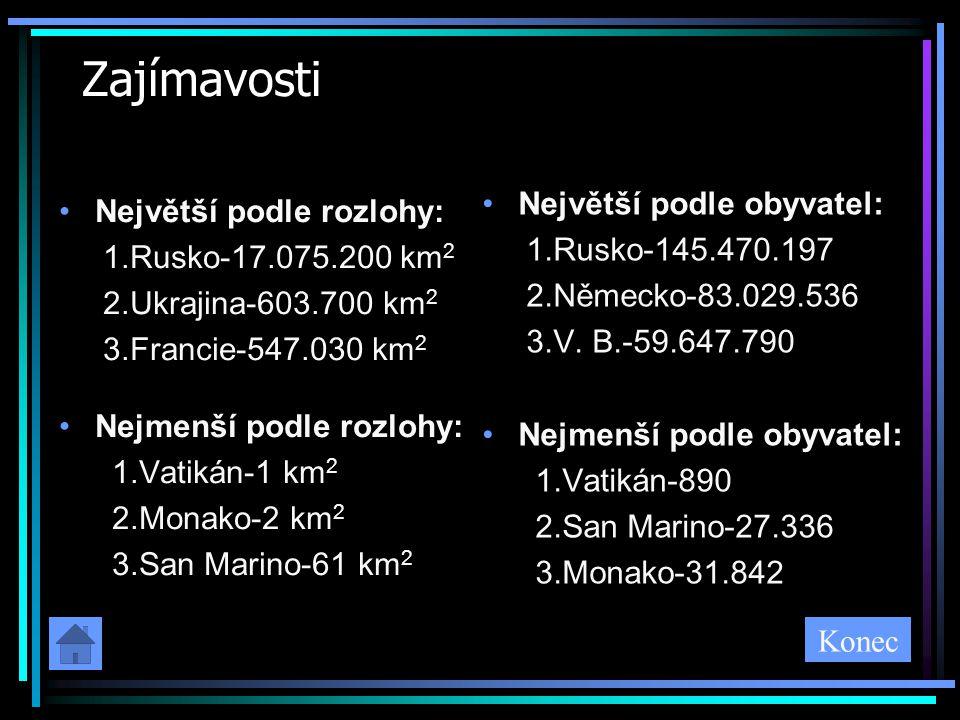 Zajímavosti Největší podle obyvatel: 1.Rusko-145.470.197