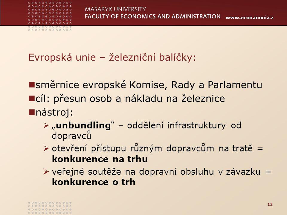 Evropská unie – železniční balíčky: