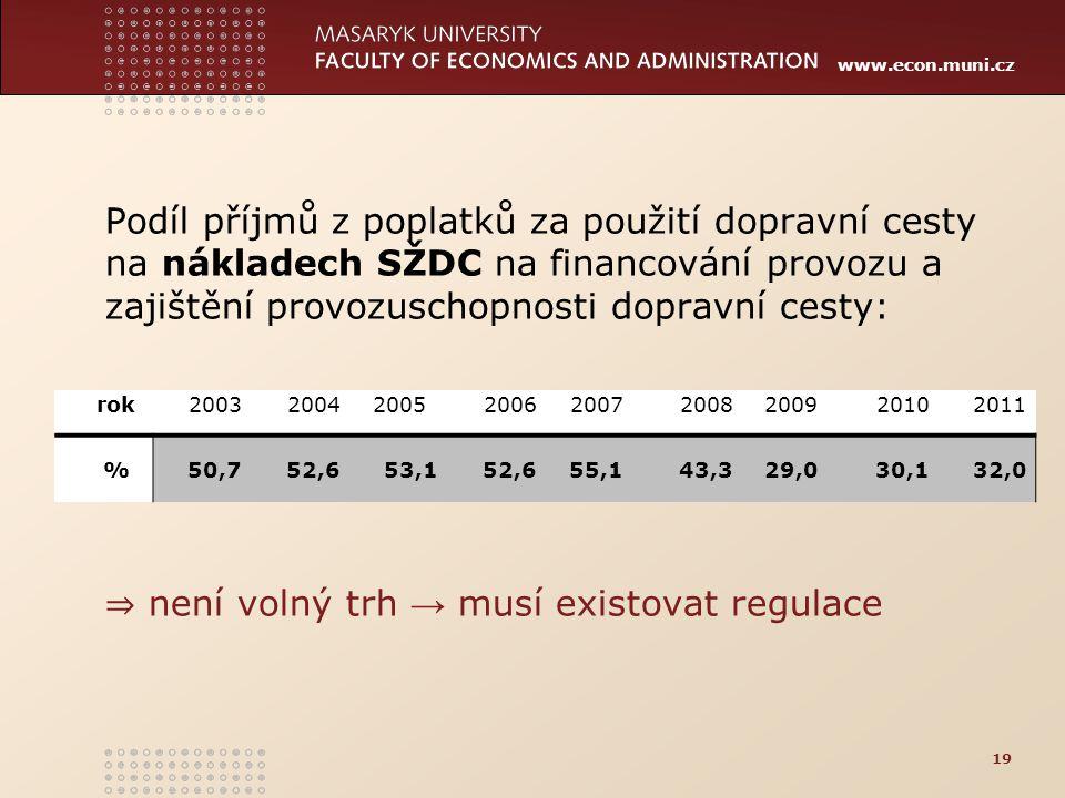 Podíl příjmů z poplatků za použití dopravní cesty na nákladech SŽDC na financování provozu a zajištění provozuschopnosti dopravní cesty: ⇒ není volný trh → musí existovat regulace