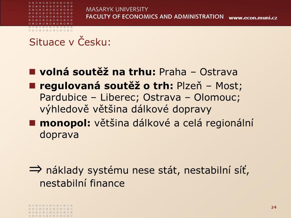 ⇒ náklady systému nese stát, nestabilní síť, nestabilní finance