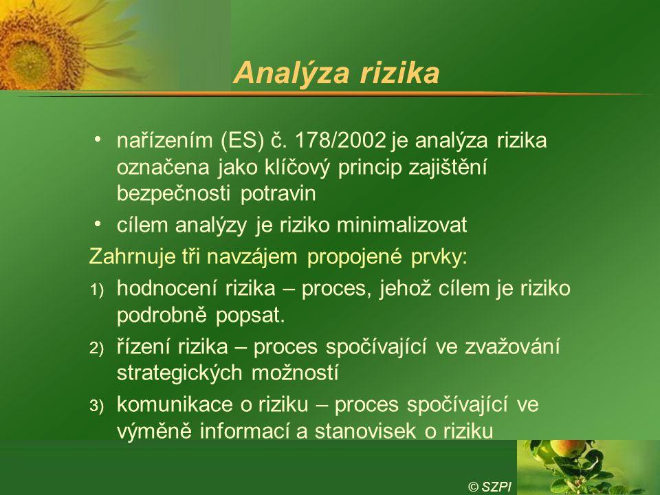 Analýza rizika nařízením (ES) č. 178/2002 je analýza rizika označena jako klíčový princip zajištění bezpečnosti potravin.