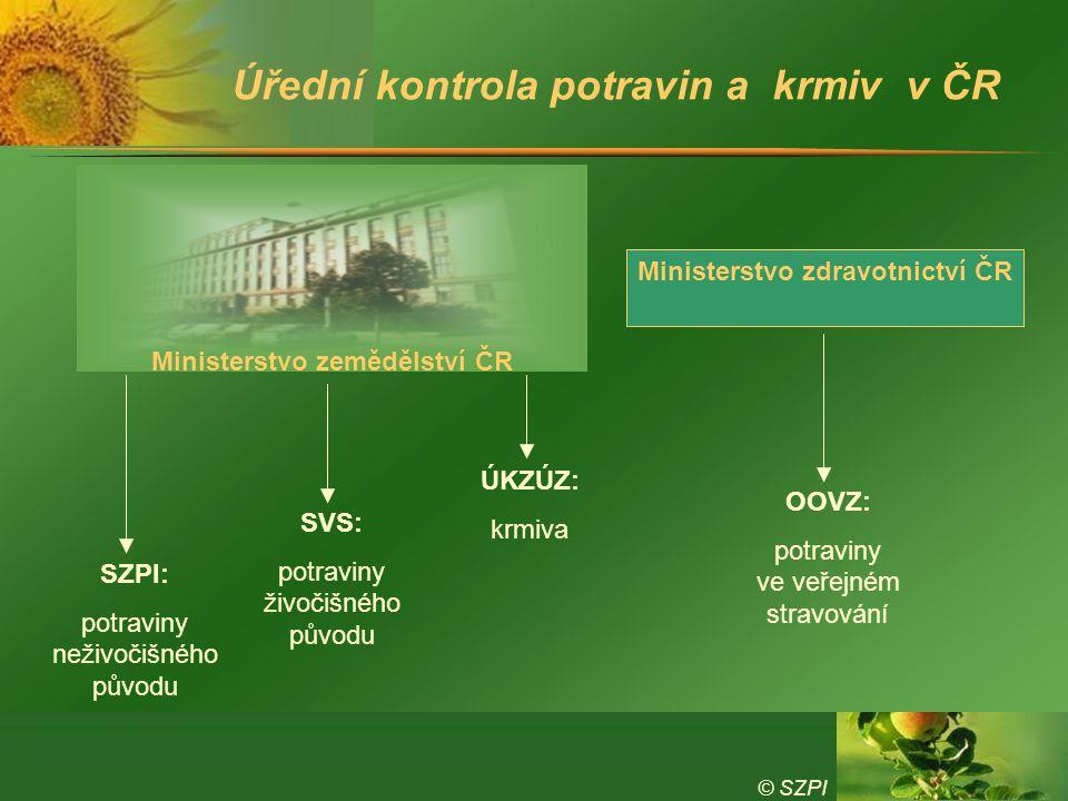 Úřední kontrola potravin a krmiv v ČR