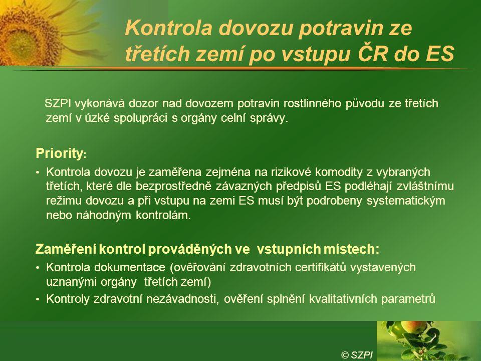 Kontrola dovozu potravin ze třetích zemí po vstupu ČR do ES